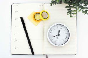 Zeitmanagement Methoden